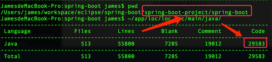 spring-boot-core.png